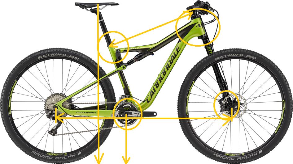 Característica técnicas en la construcción de bicicletas de Mtb ...